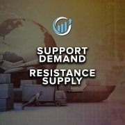 Forex Lens Supportare le zone di fornitura della resistenza alla domanda
