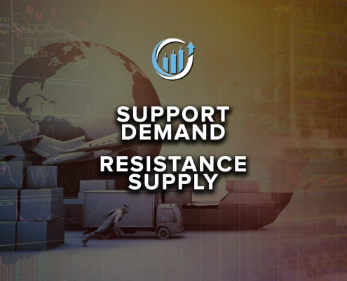 Forex Lens Support Demand Resistance Supply Zones