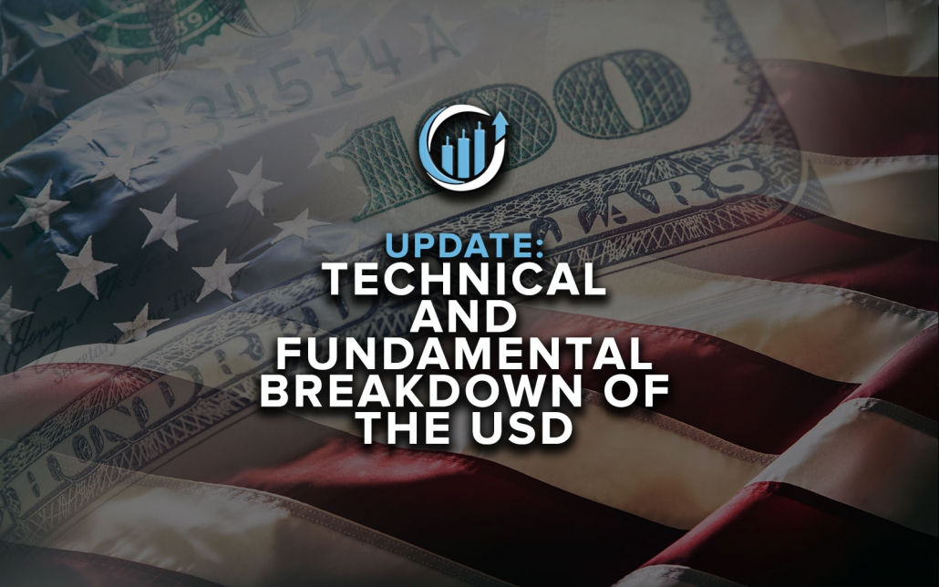 US Dollar Index - Technical and Fundamental Analysis Update