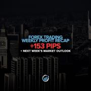 Forex Trading Weekly Profit Recap