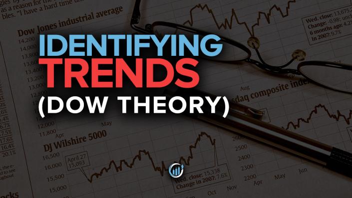 Forex trg - prepoznavanje trendov - Dow Teorija