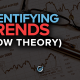 Forex Market - Identifying Trends - Dow Theory