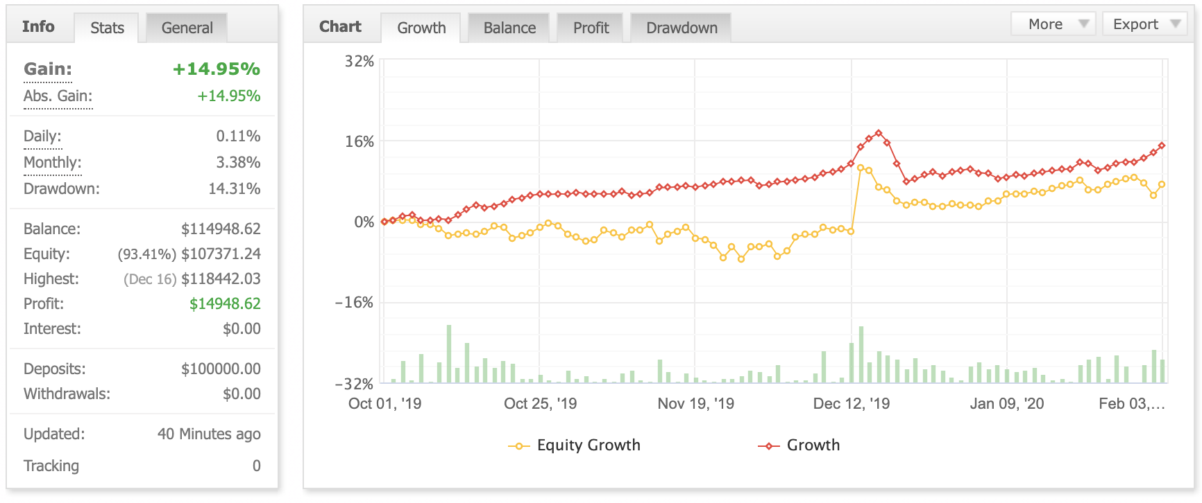 Rapid-FX-Trading-Performance