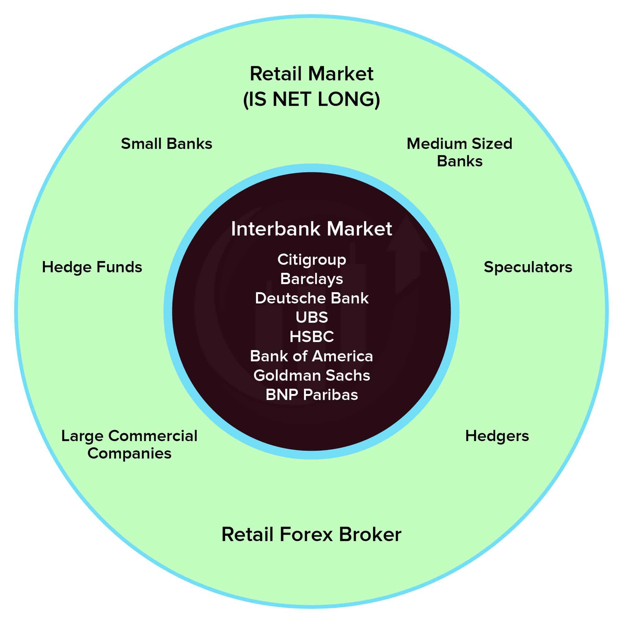 comercio criptográfico a forex reunión de cripto trading