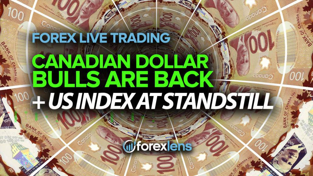 Canadian Dollar Bulls are back, US Index at Standstill