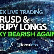 Forex Trading Room - EURUSD and EURJPY Longs + DXY Bearish Again
