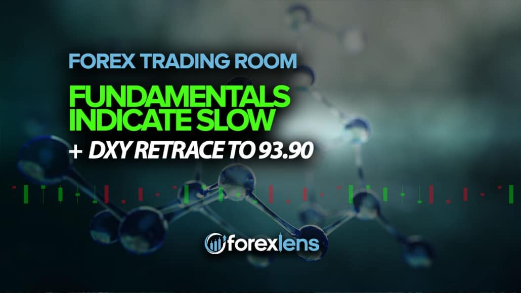 Forex Trading Room - Fundamentals Indicate Slow + DXY Retrace to 93.90