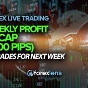 Weekly Profit Recap (+100 Pips) + Trades for Next Week