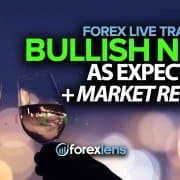 Bullish NFP as Expected + Next Week Market Insight