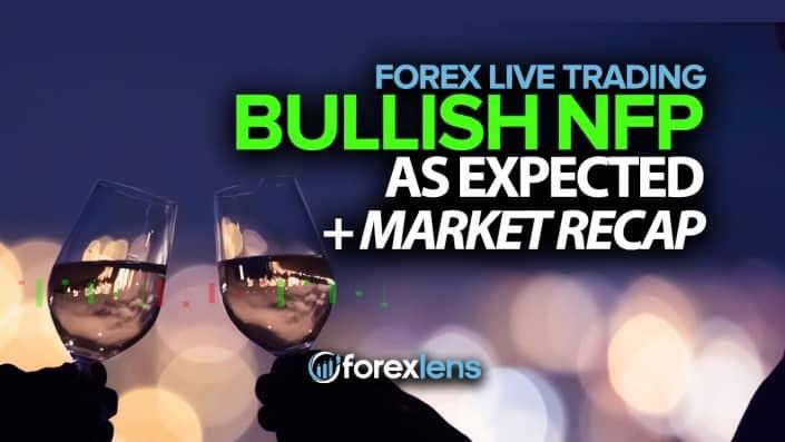 Bullish NFP as Expected + Next Week Market Insight