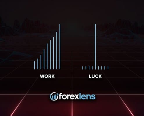 "A bar chart on the left starting small and steadily growing taller, underneath it is written, ""work"". Another bar chart to the right where all of the bars are small and equal with the middle bar sticking out tall, underneath it is written, ""luck"""