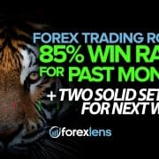 85% Win Rate for Past Month + Two Solid Setups for Next Week