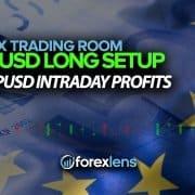 EURUSD Long Setup + GBPUSD Profaday Profits