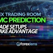FOMC Prediction and Trade Setups to Take Advantage