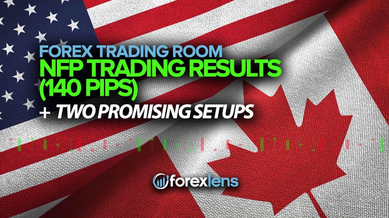 Forex Analysis - ForexTV