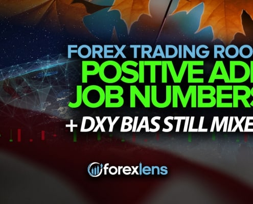 Positive ADP Job Numbers But DXY Bias Still Mixed