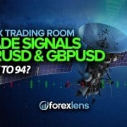 Trade Signals for EURUSD and GBPUSD + DXY to 94?