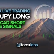 CADJPY Long and NZDCAD Short Trade Signals