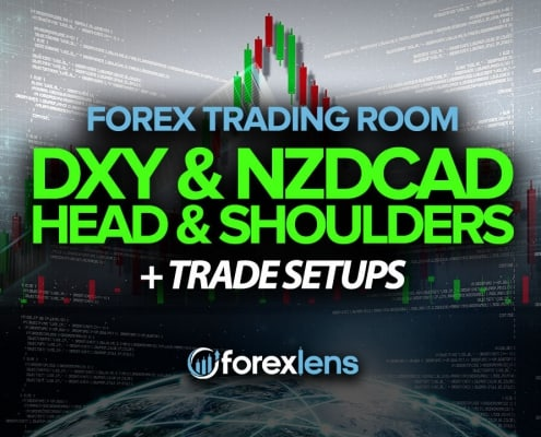 DXY and NZDCAD Head and Shoulders Pattern