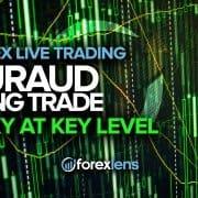 EURAUD Long Trade Idea + DXY at Key Level