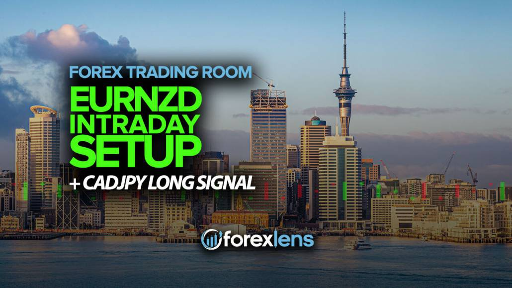 EURNZD Intraday Setup + CADJPY Long Signal
