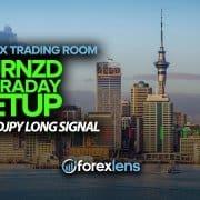 EURNZD Intraday Setup + CADJPY Long Signal