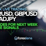 EURUSD, et GBPUSD CADJPY Artificia ad Next Week