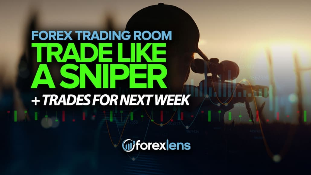 Trading Like a Sniper + Trades For Next Week