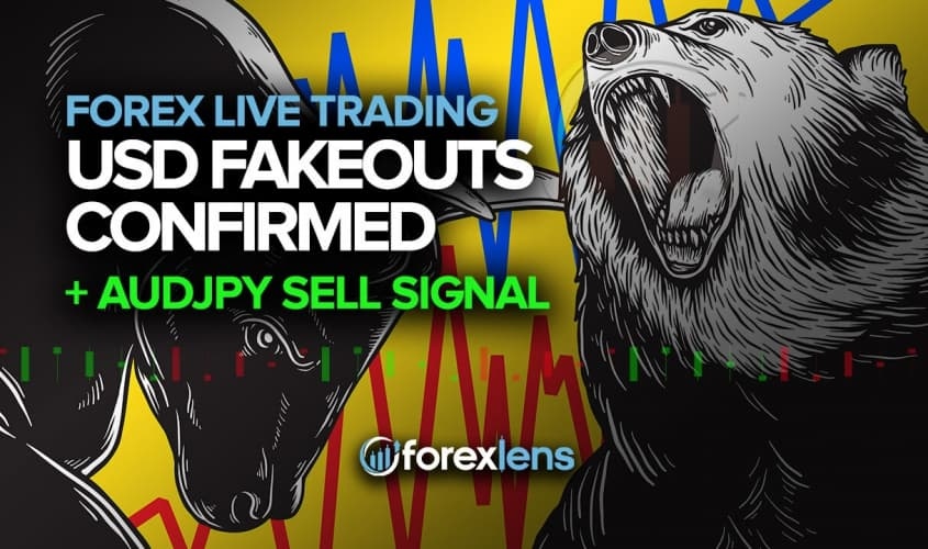 USD Fakeouts Confirmed + AUDJPY Sell Signal