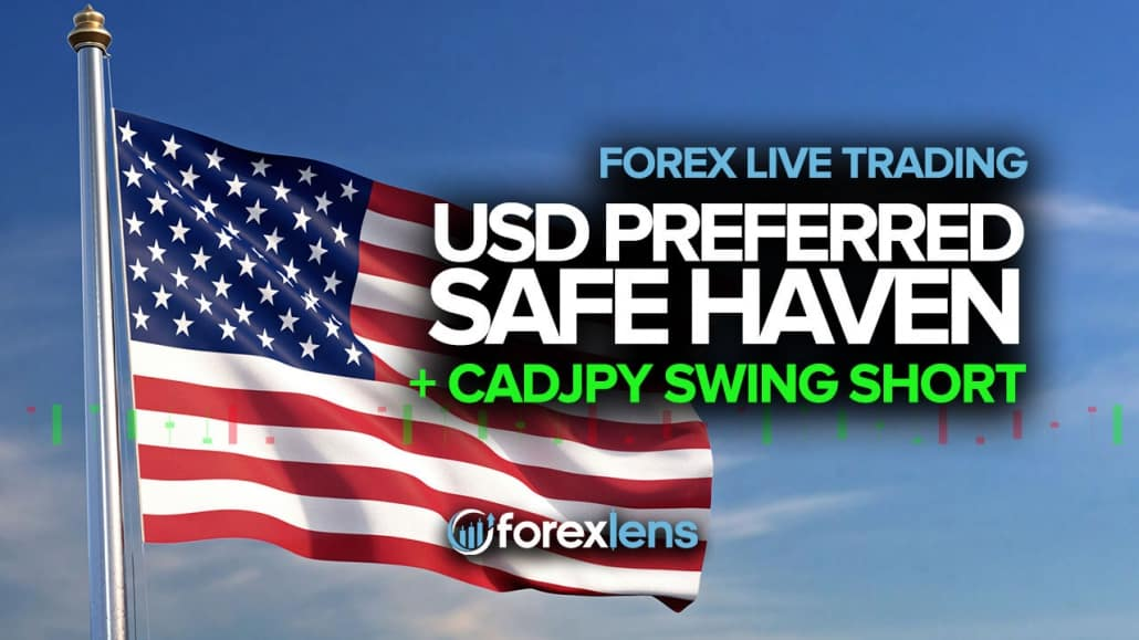 USD Пераважны Safe Haven + CADJPY Swing Short