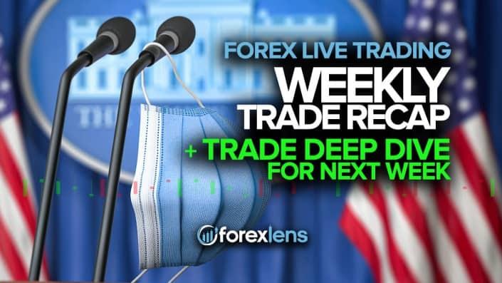 Weekly Trade Recap + Trade Ideas for Next Week