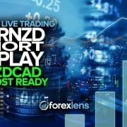 EURNZD Trade Entered + NZDCAD Almost Ready