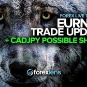 EURNZD Trade Update + CADJPY Possible Short?