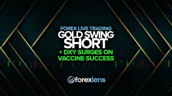 Gold Swing Short Plus DXY Рост успеха вакцины