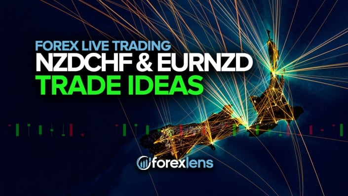NZDCHF and EURNZD Trade Ideas