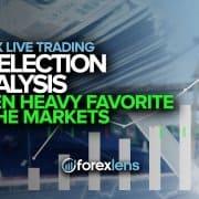 Forex Market Assumes Biden Victory + Euro to 1.20000