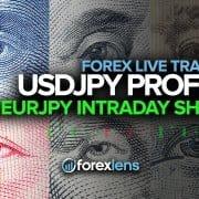 أرباح USDJPY + بيع EURJPY خلال اليوم