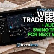 Iknedēļas tirdzniecības kopsavilkums + AUDNZD Swing tirdzniecība nākamajai nedēļai!