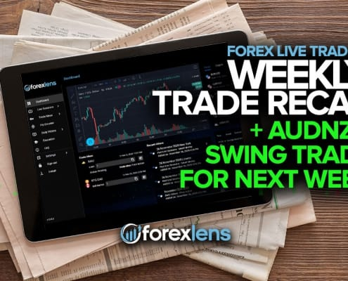 Weekly Trade Recap + AUDNZD Swing Trade for Next Week!