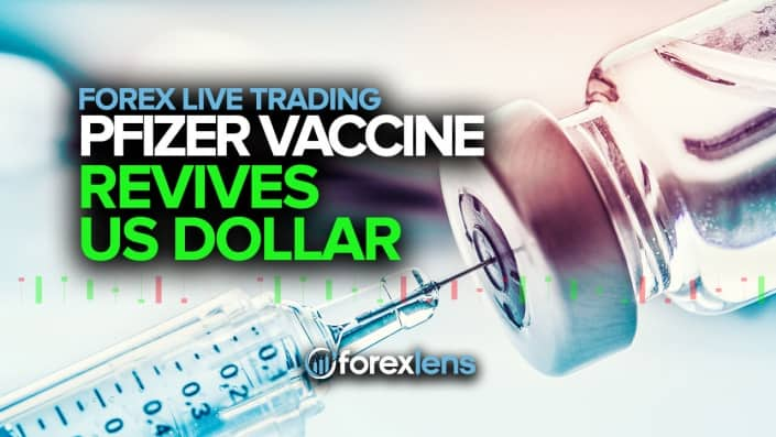 Pfizer Vaccine Revives US Dollar