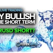 DXY Bullish op die kort termyn + EURUSD Short?
