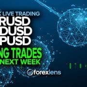 EURUSD, AUDUSD and GBPUSD Swing Trades for Next Week