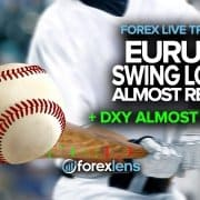 EURUSD Swing Long Almost Ready + DXY Almost at 91