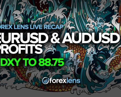 EURUSD and AUDUSD Profits + DXY to 88.75