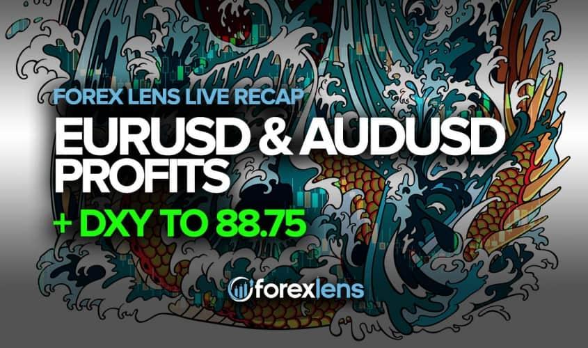EURUSD and AUDUSD Profits + DXY to 88.75