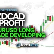 NZDCAD in Profit + EURUSD Long Trade Developing