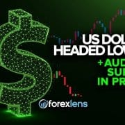 US Dollar Headed Lower + AUDUSD Surges in Profit