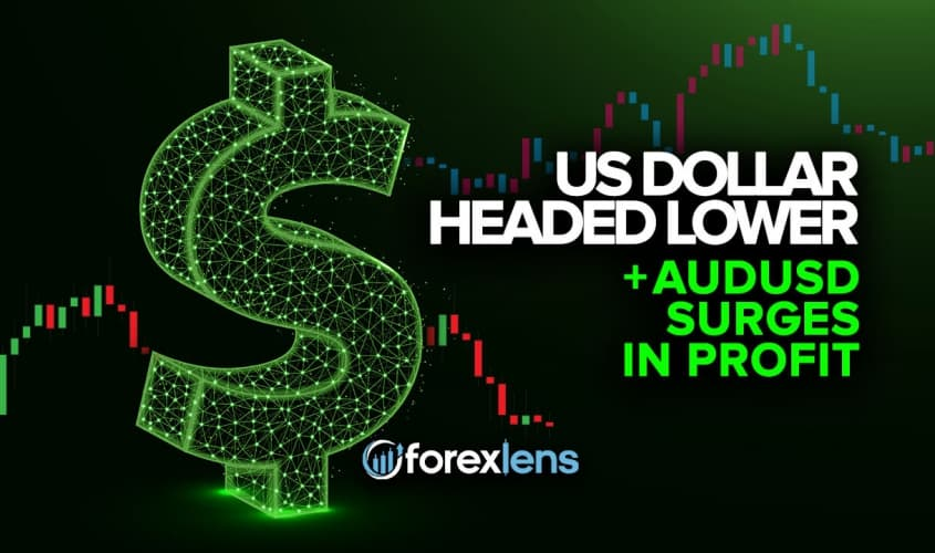 US Dollar Headed Lower + AUDUSD Surges in Profit