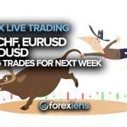 USDCHF, EURUSD and NZDUSD Swing Trades for Next Week