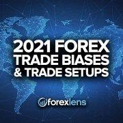 2021 Forex Trade Biases and Trade Setups